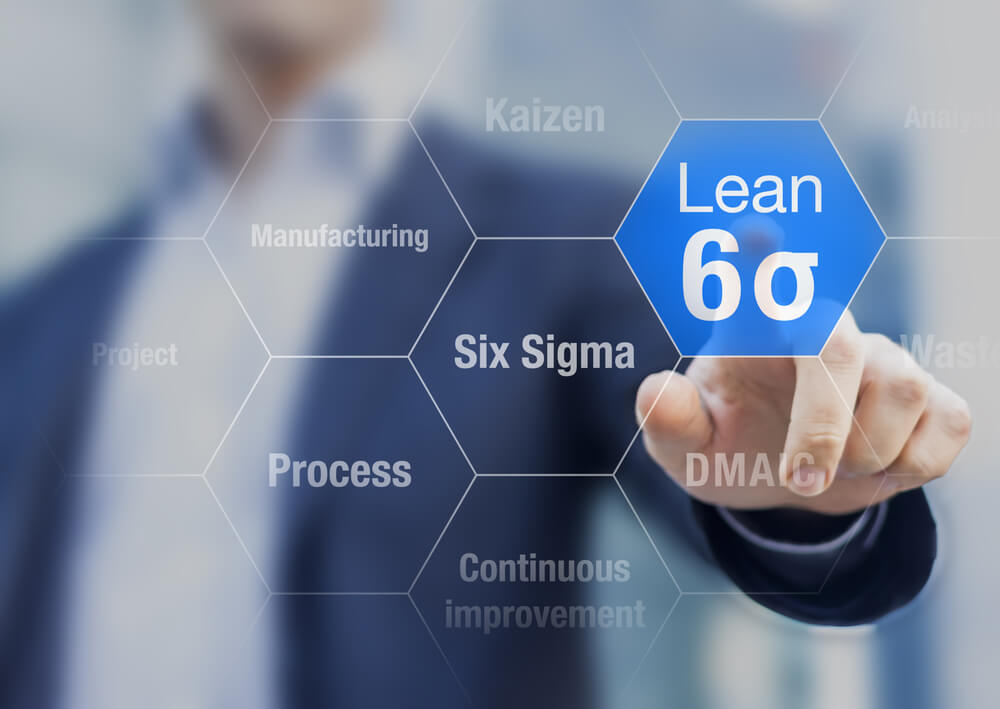 What are the Six Sigma certifications?